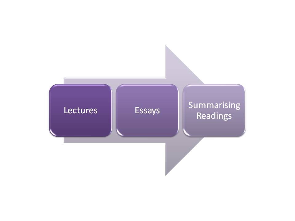 Study Tips for Lectures Essays and Summarising readings